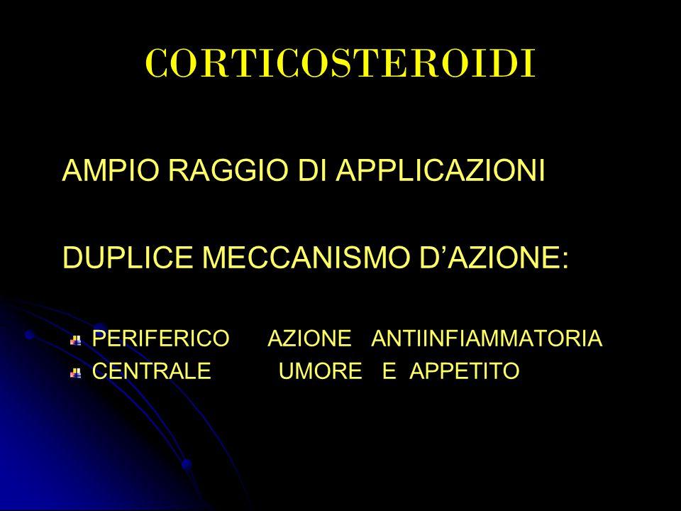 CORTICOSTEROIDI AMPIO RAGGIO DI APPLICAZIONI DUPLICE MECCANISMO D'AZIONE: PERIFERICO AZIONE ANTIINFIAMMATORIA CENTRALE UMORE E APPETITO
