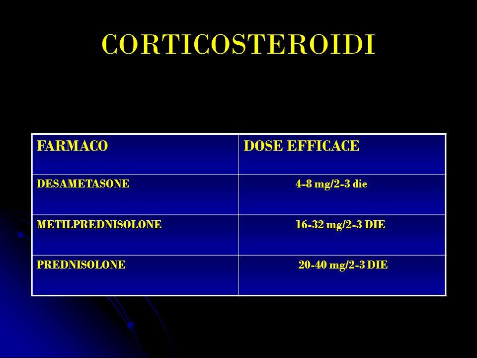 CORTICOSTEROIDI FARMACODOSE EFFICACE DESAMETASONE 4-8 mg/2-3 die METILPREDNISOLONE 16-32 mg/2-3 DIE PREDNISOLONE 20-40 mg/2-3 DIE
