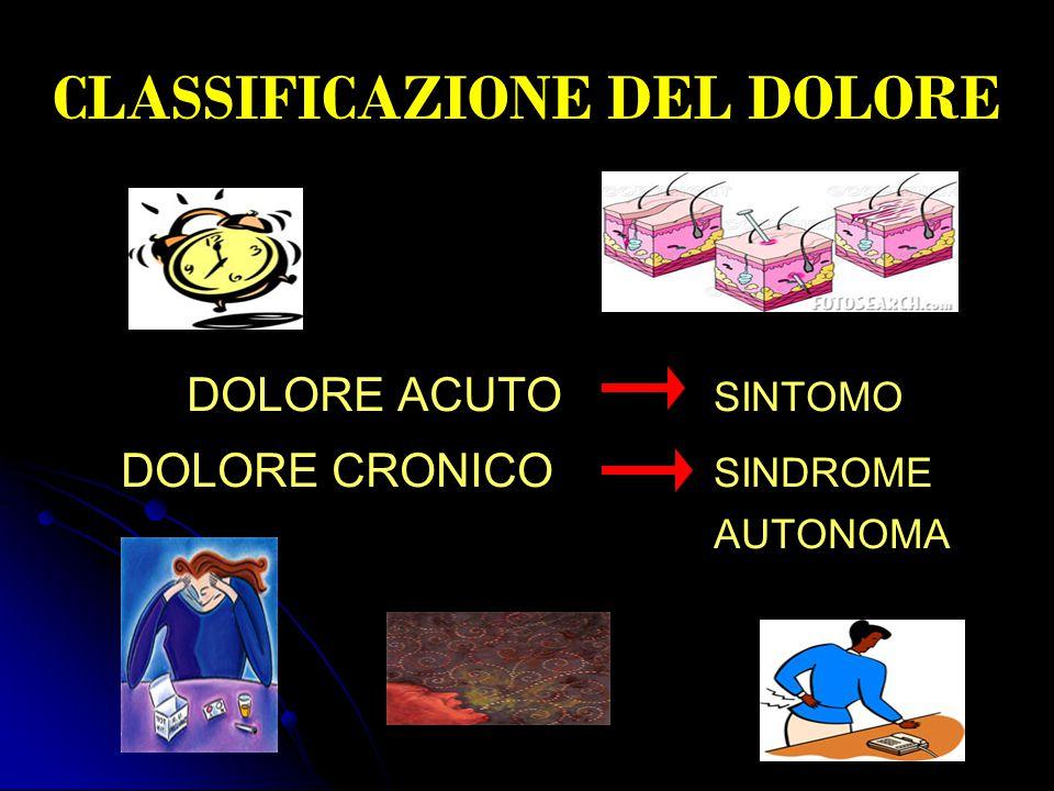 CLASSIFICAZIONE DEL DOLORE DOLORE ACUTO SINTOMO DOLORE CRONICO SINDROME AUTONOMA