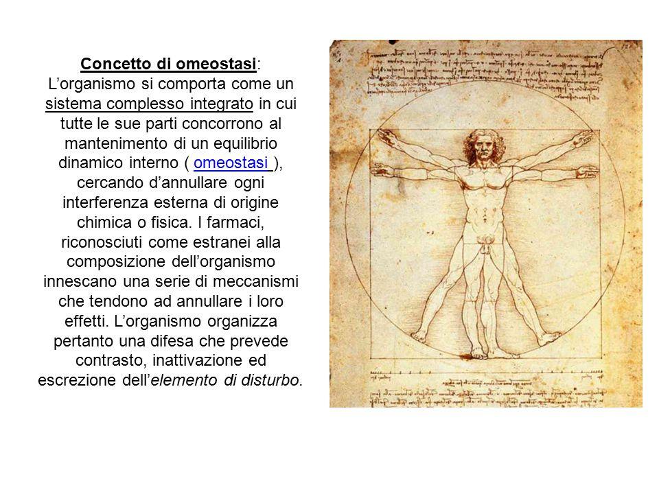 Concetto di omeostasi: L'organismo si comporta come un sistema complesso integrato in cui tutte le sue parti concorrono al mantenimento di un equilibr