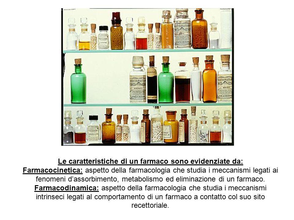Le caratteristiche di un farmaco sono evidenziate da: Farmacocinetica: aspetto della farmacologia che studia i meccanismi legati ai fenomeni d'assorbi