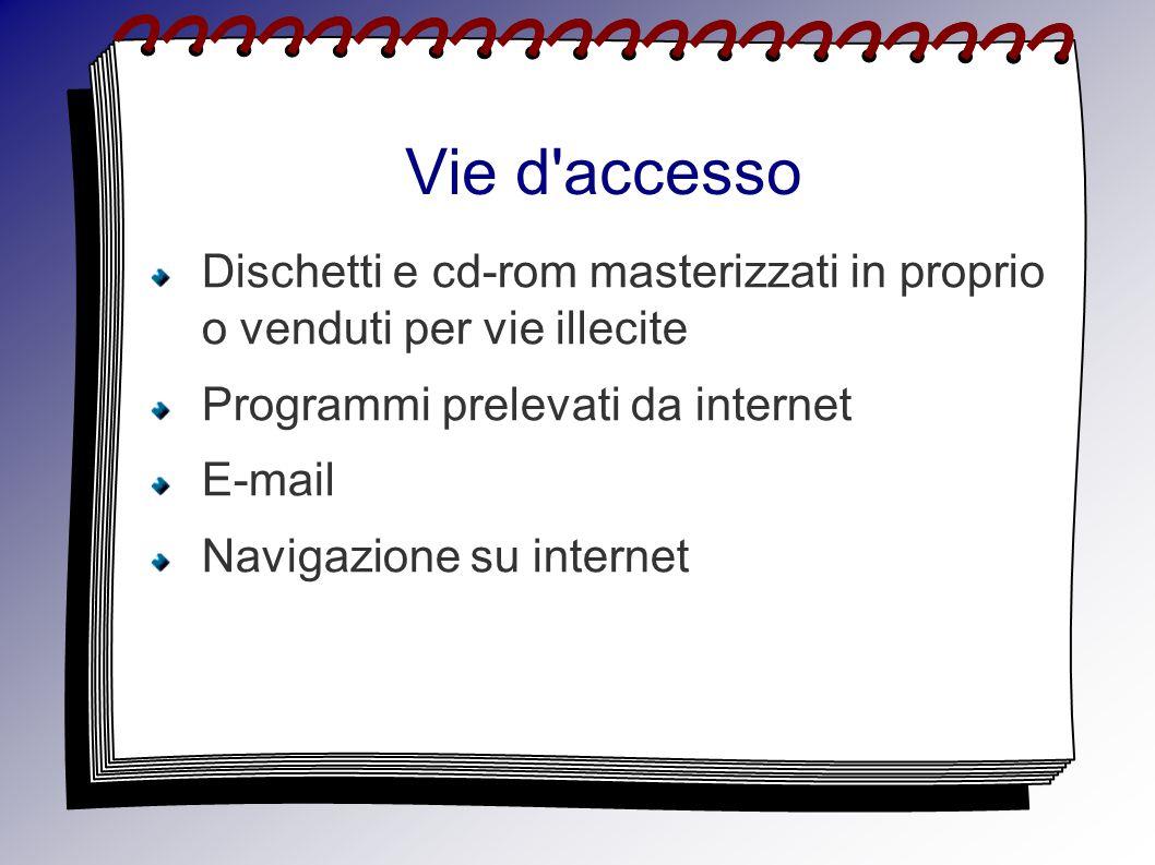 Vie d accesso Dischetti e cd-rom masterizzati in proprio o venduti per vie illecite Programmi prelevati da internet E-mail Navigazione su internet