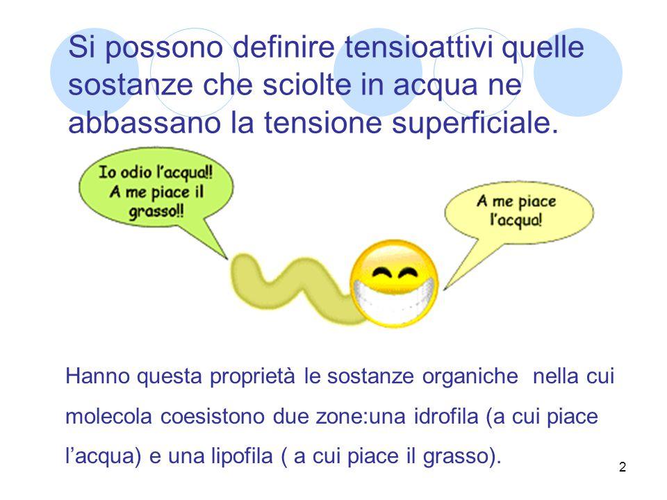 2 Si possono definire tensioattivi quelle sostanze che sciolte in acqua ne abbassano la tensione superficiale. Hanno questa proprietà le sostanze orga