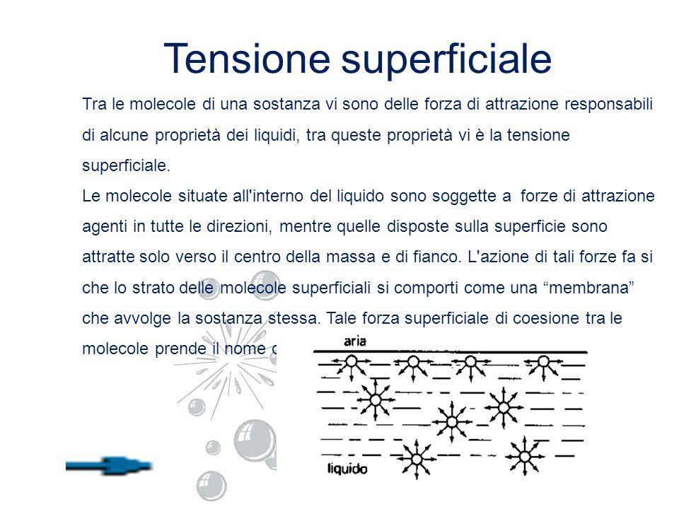Tensione superficiale Tra le molecole di una sostanza vi sono delle forza di attrazione responsabili di alcune proprietà dei liquidi, tra queste propr