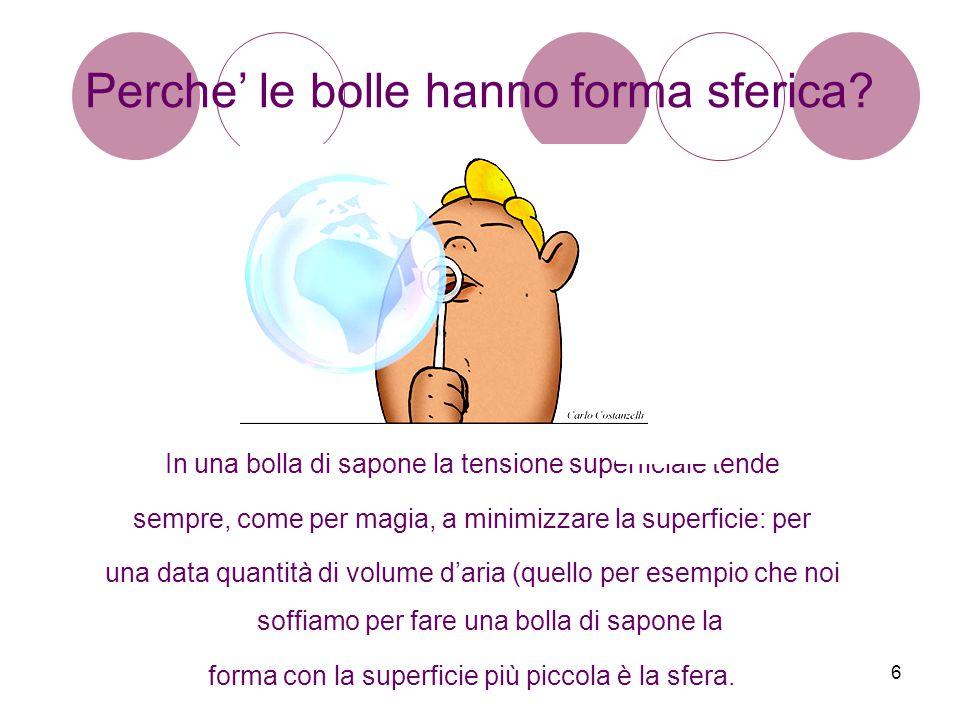 6 Perche' le bolle hanno forma sferica? In una bolla di sapone la tensione superficiale tende sempre, come per magia, a minimizzare la superficie: per