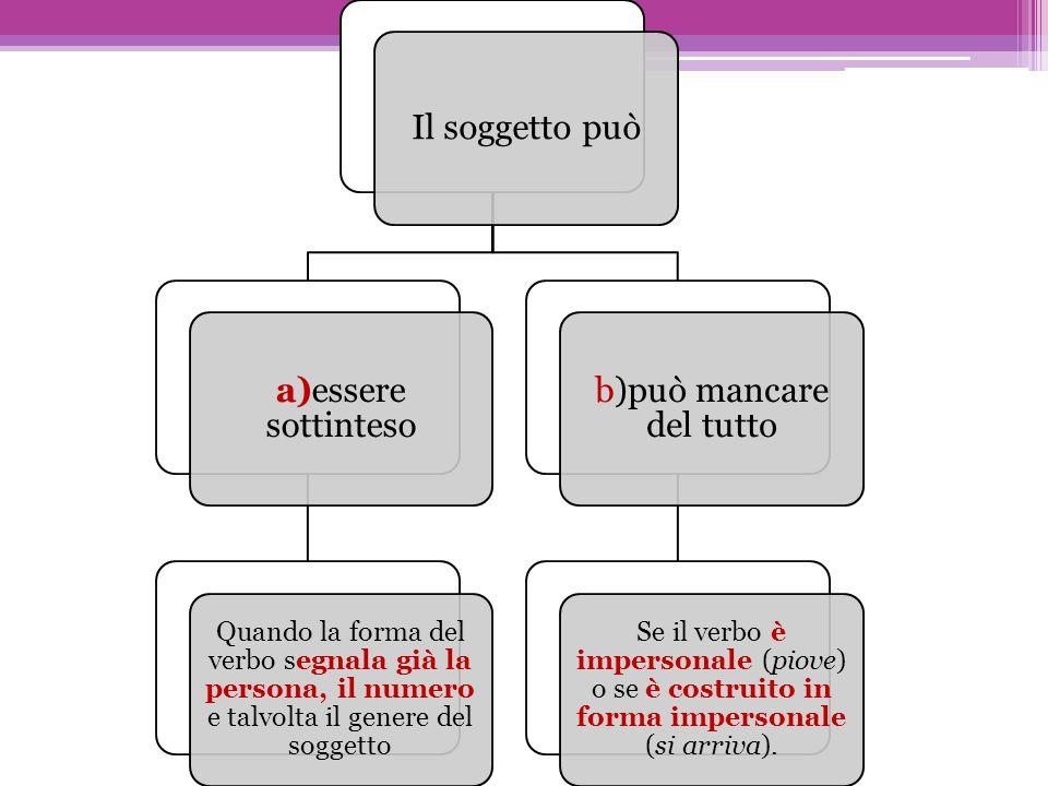 Il soggetto può a)essere sottinteso Quando la forma del verbo segnala già la persona, il numero e talvolta il genere del soggetto b)può mancare del tu
