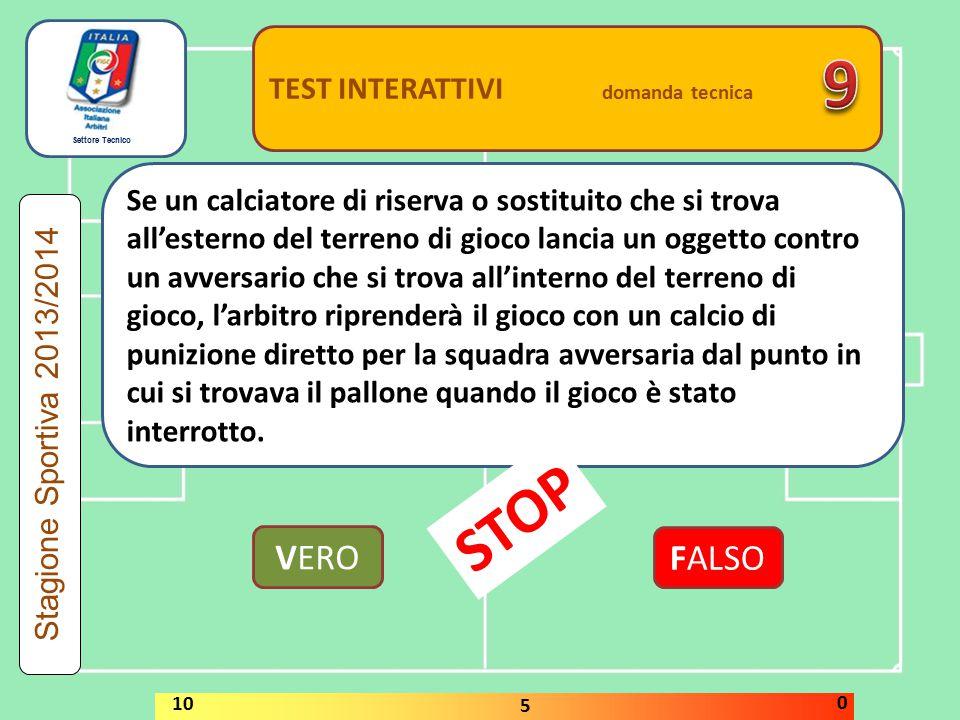 Settore Tecnico TEST INTERATTIVI domanda tecnica Un calciatore che si trova sulla stessa linea del pallone mentre questo è giocato da un compagno… Stagione Sportiva 2013/2014 A …è in posizione di fuorigioco punibile.