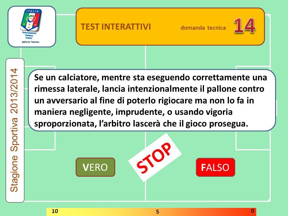 Settore Tecnico TEST INTERATTIVI domanda tecnica Un calciatore evita la segnatura di una rete intervenendo in gioco pericoloso.