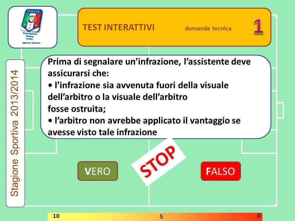 Settore Tecnico TEST INTERATTIVI TECNICI ED ASSOCIATIVI Fra pochi momenti il via per l'esecuzione del test 114_1314 Stagione Sportiva 2013/2014