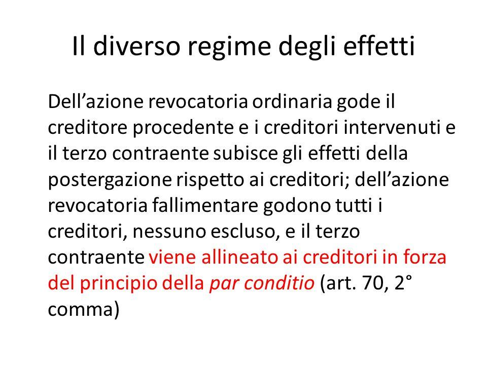 Il diverso regime degli effetti Dell'azione revocatoria ordinaria gode il creditore procedente e i creditori intervenuti e il terzo contraente subisce