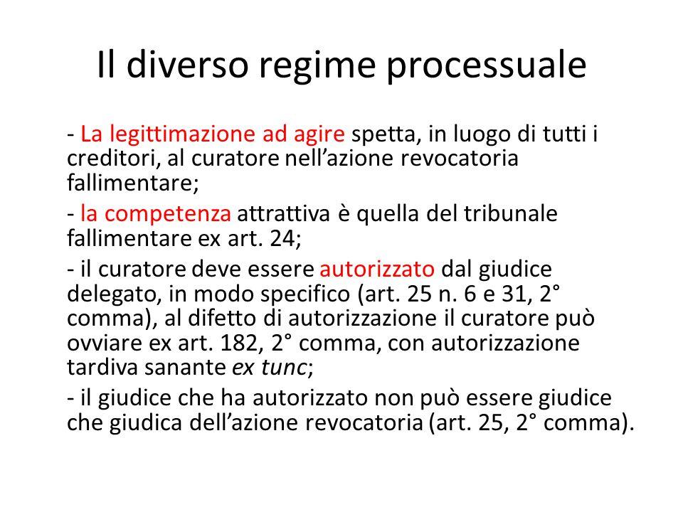 Il diverso regime processuale - La legittimazione ad agire spetta, in luogo di tutti i creditori, al curatore nell'azione revocatoria fallimentare; -