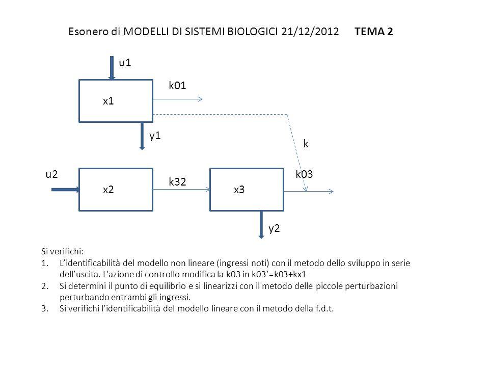 Esonero di MODELLI DI SISTEMI BIOLOGICI 21/12/2012 TEMA 2 x x1 x2x3 k01 u1 y1 y2 Si verifichi: 1.L'identificabilità del modello non lineare (ingressi noti) con il metodo dello sviluppo in serie dell'uscita.