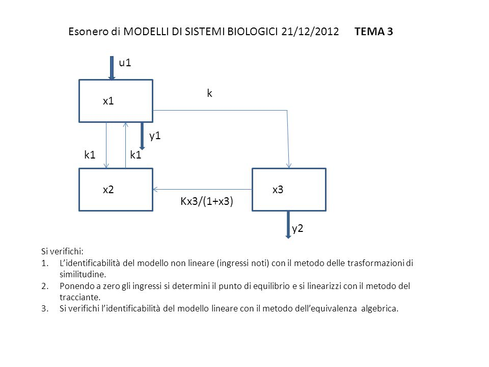 Esonero di MODELLI DI SISTEMI BIOLOGICI 21/12/2012 TEMA 7 x x1 x2x3 k01 u1 y1 y2 Si verifichi: 1.L'identificabilità del modello non lineare (ingressi noti) con il metodo dello sviluppo in serie dell'uscita.