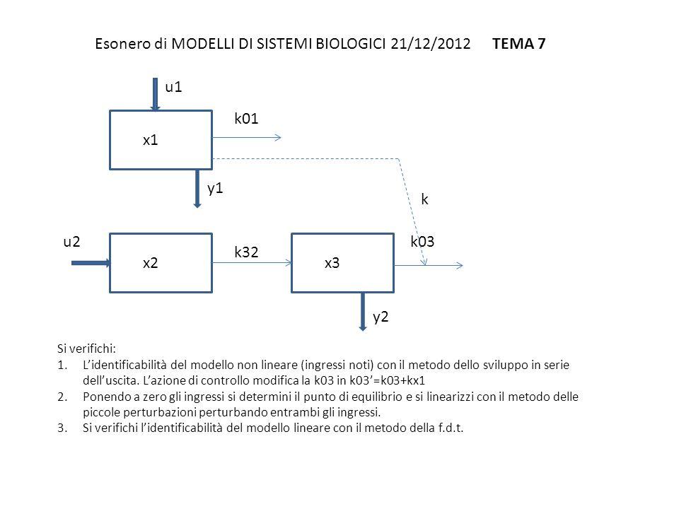 Esonero di MODELLI DI SISTEMI BIOLOGICI 21/12/2012 TEMA 5 x x1 x2x3 k01 u1 y1 y2 Si verifichi: 1.L'identificabilità del modello non lineare (ingressi noti) con il metodo delle trasformazioni di similitudine.