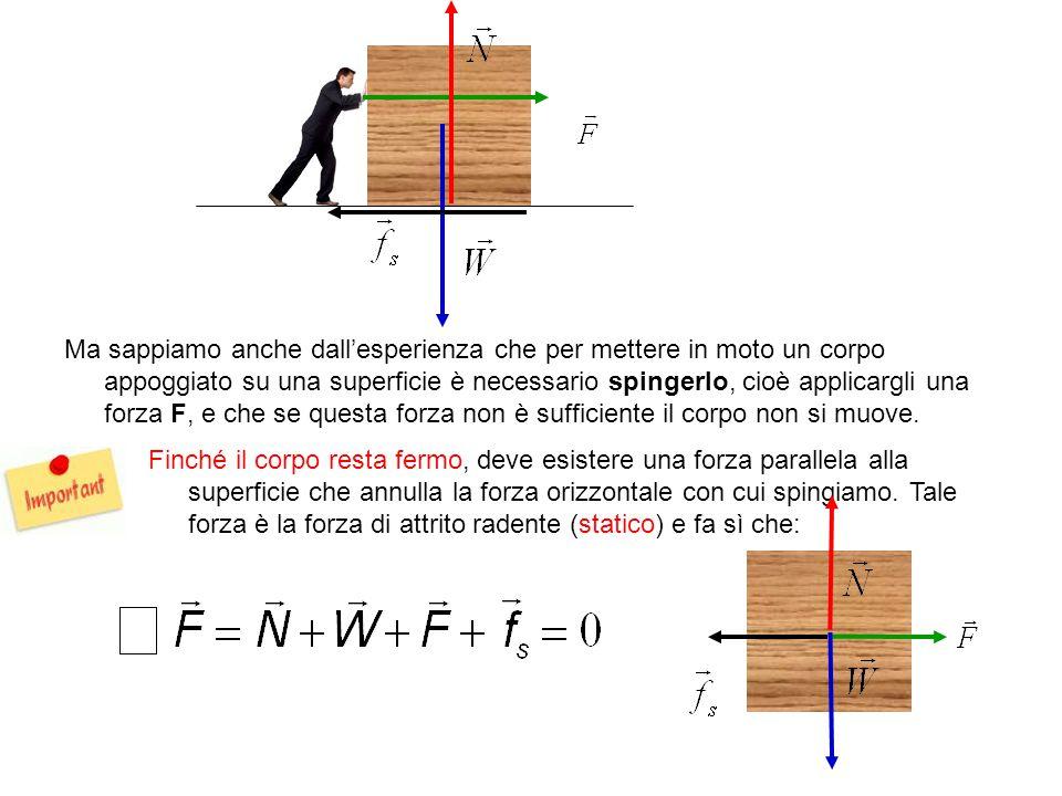 Ma sappiamo anche dall'esperienza che per mettere in moto un corpo appoggiato su una superficie è necessario spingerlo, cioè applicargli una forza F, e che se questa forza non è sufficiente il corpo non si muove.