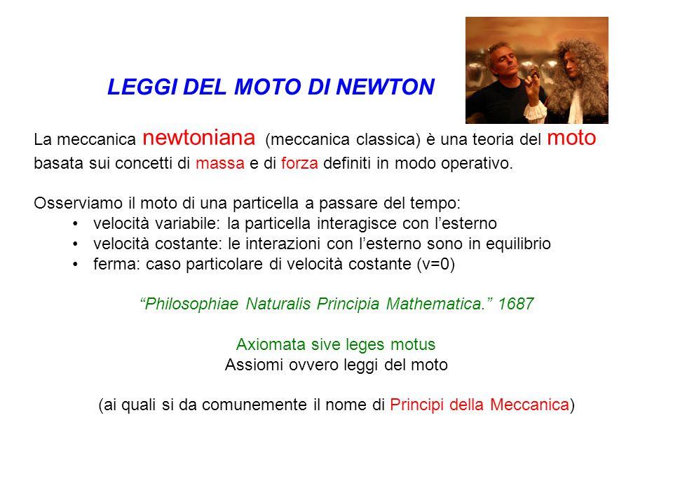 LEGGI DEL MOTO DI NEWTON La meccanica newtoniana (meccanica classica) è una teoria del moto basata sui concetti di massa e di forza definiti in modo operativo.