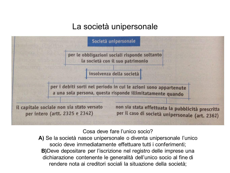 La società unipersonale Cosa deve fare l'unico socio.
