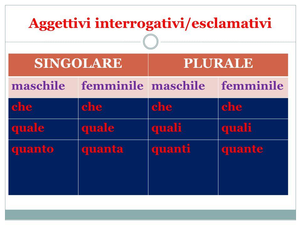 Aggettivi interrogativi/esclamativi SINGOLAREPLURALE maschilefemminilemaschilefemminile che quale quali quantoquantaquantiquante