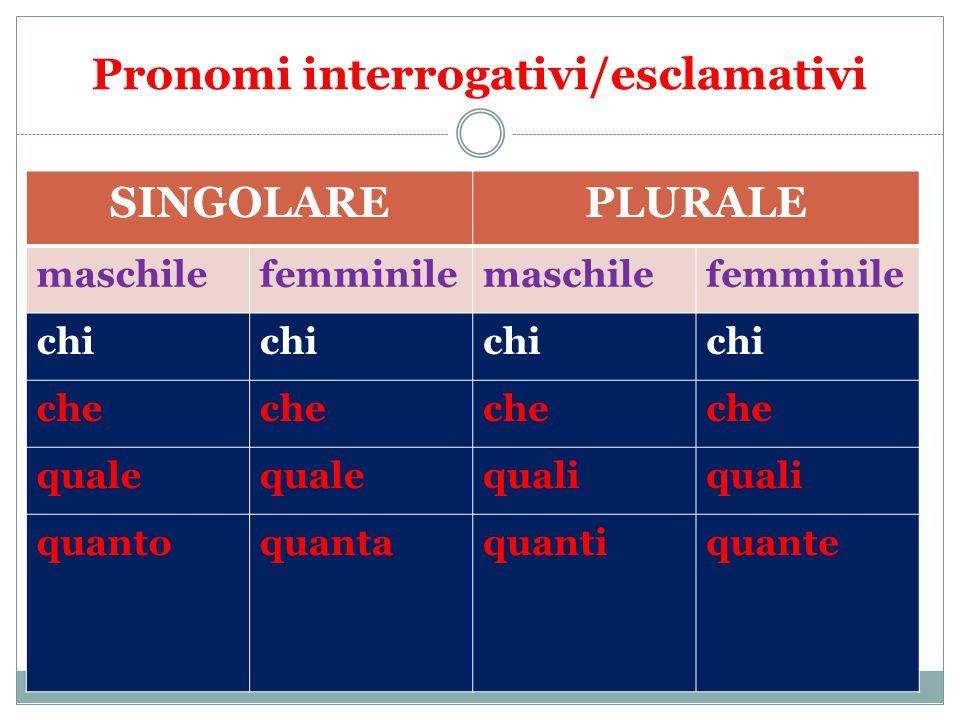 Pronomi interrogativi/esclamativi SINGOLAREPLURALE maschilefemminilemaschilefemminile chi che quale quali quantoquantaquantiquante