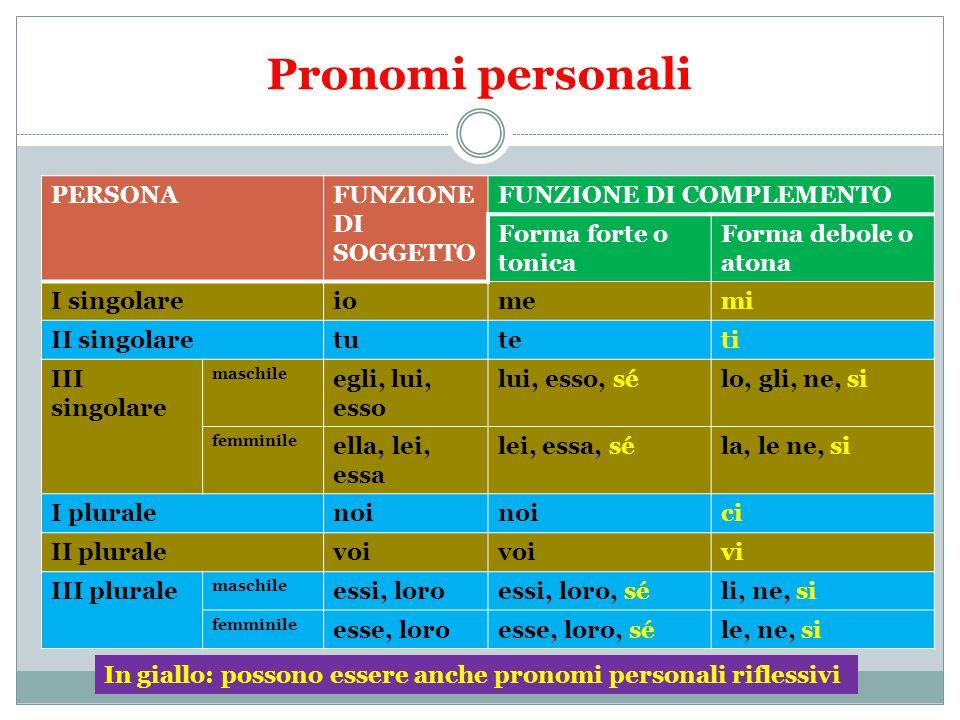 Pronomi personali PERSONAFUNZIONE DI SOGGETTO FUNZIONE DI COMPLEMENTO Forma forte o tonica Forma debole o atona I singolareiomemi II singolaretuteti I
