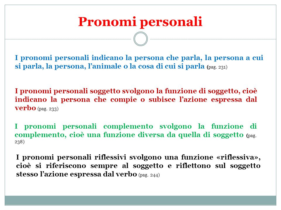 Pronomi personali I pronomi personali indicano la persona che parla, la persona a cui si parla, la persona, l'animale o la cosa di cui si parla (pag.