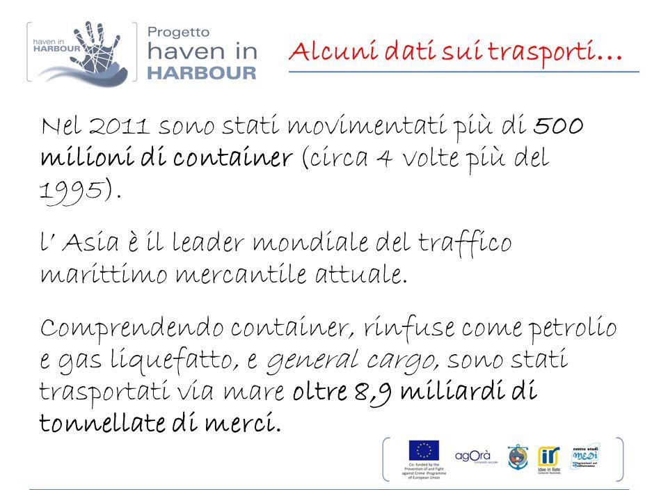 Alcuni dati sui trasporti … Nel 2011 sono stati movimentati più di 500 milioni di container (circa 4 volte più del 1995). l' Asia è il leader mondiale