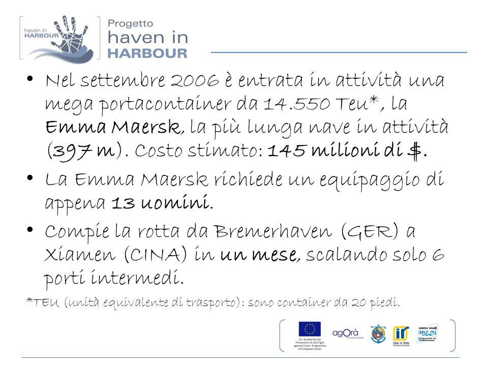Nel settembre 2006 è entrata in attività una mega portacontainer da 14.550 Teu*, la Emma Maersk, la più lunga nave in attività (397 m). Costo stimato: