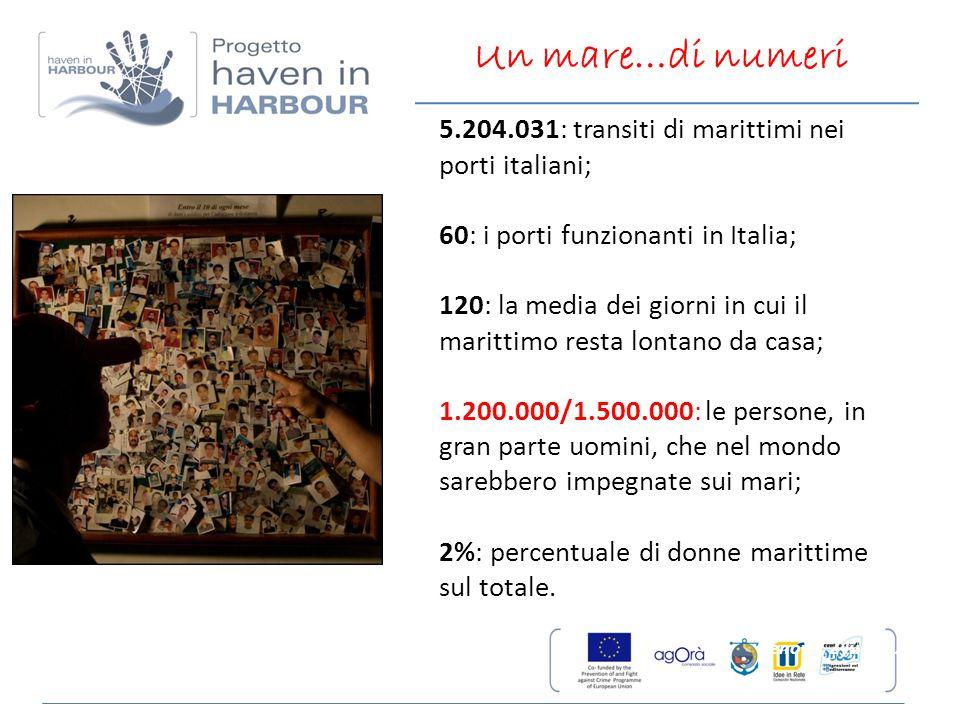 Un mare…di numeri 3 marzo 5.204.031: transiti di marittimi nei porti italiani; 60: i porti funzionanti in Italia; 120: la media dei giorni in cui il m