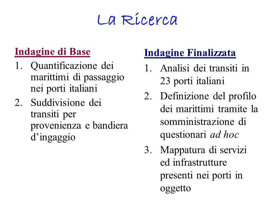 La Ricerca Indagine Finalizzata 1.Analisi dei transiti in 23 porti italiani 2.Definizione del profilo dei marittimi tramite la somministrazione di que