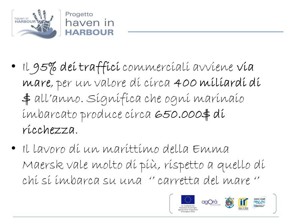 Il 95% dei traffici commerciali avviene via mare, per un valore di circa 400 miliardi di $ all'anno. Significa che ogni marinaio imbarcato produce cir
