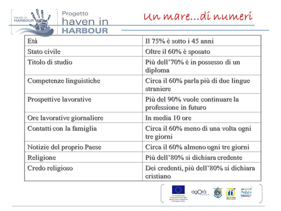 Un mare…di numeri 3 marzo Genova, 2 luglio 2013