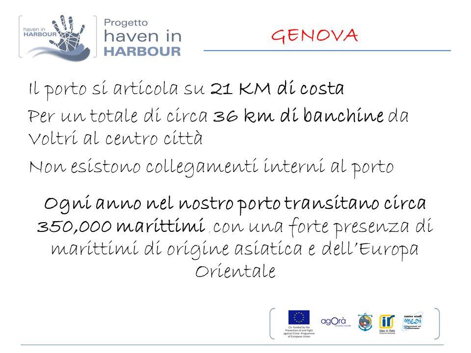 GENOVA Il porto si articola su 21 KM di costa Per un totale di circa 36 km di banchine da Voltri al centro città Non esistono collegamenti interni al