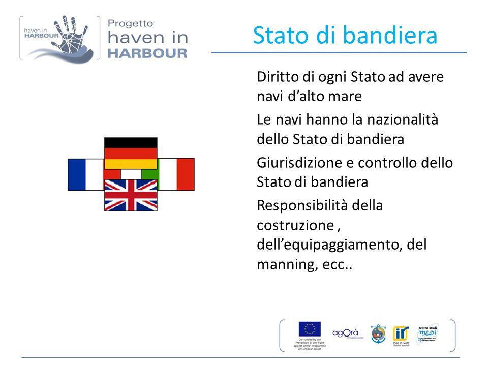 Stato di bandiera Diritto di ogni Stato ad avere navi d'alto mare Le navi hanno la nazionalità dello Stato di bandiera Giurisdizione e controllo dello