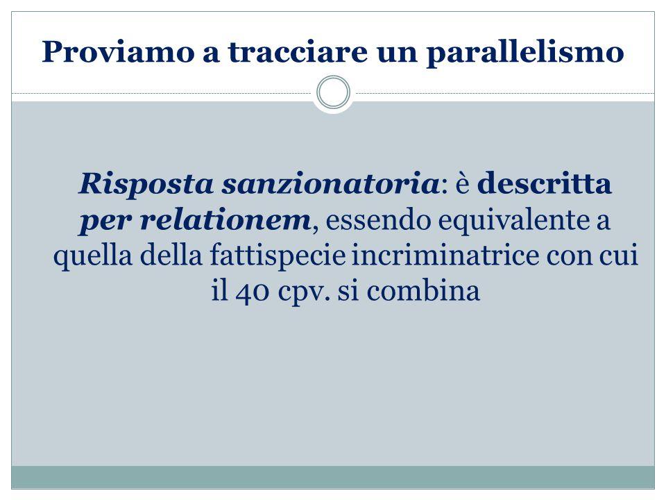 Proviamo a tracciare un parallelismo Risposta sanzionatoria: è descritta per relationem, essendo equivalente a quella della fattispecie incriminatrice con cui il 40 cpv.