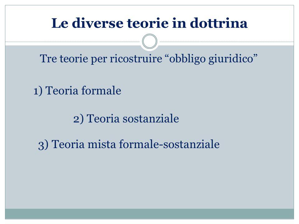 Le diverse teorie in dottrina Tre teorie per ricostruire obbligo giuridico 1) Teoria formale 2) Teoria sostanziale 3) Teoria mista formale-sostanziale