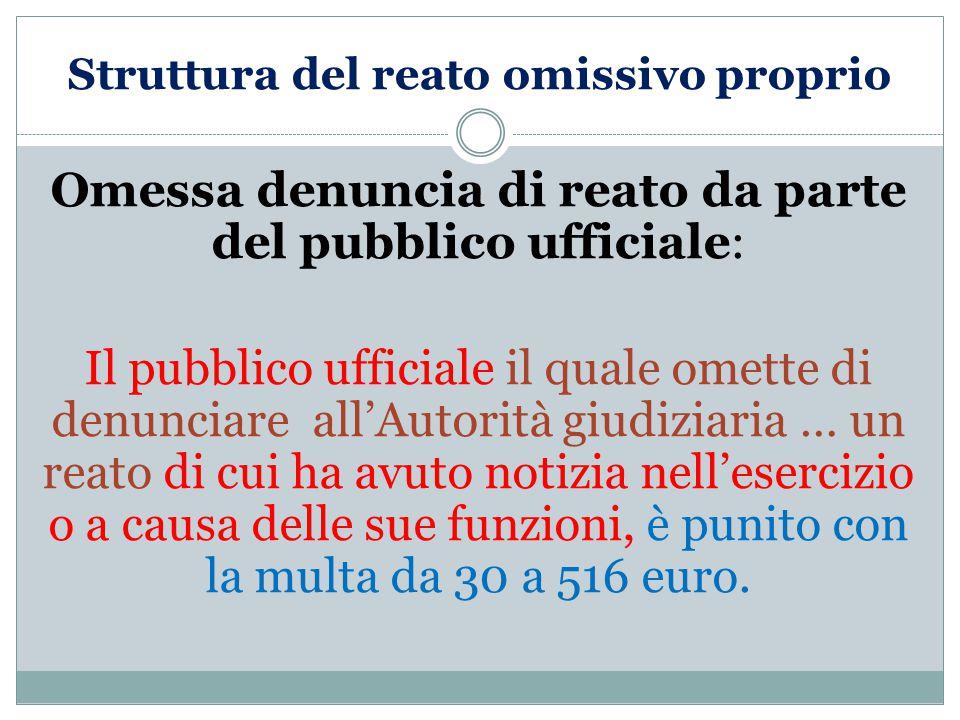 Requisito di fonte e selezione dei destinatari L'obbligo giuridico seleziona i destinatari del precetto penale.