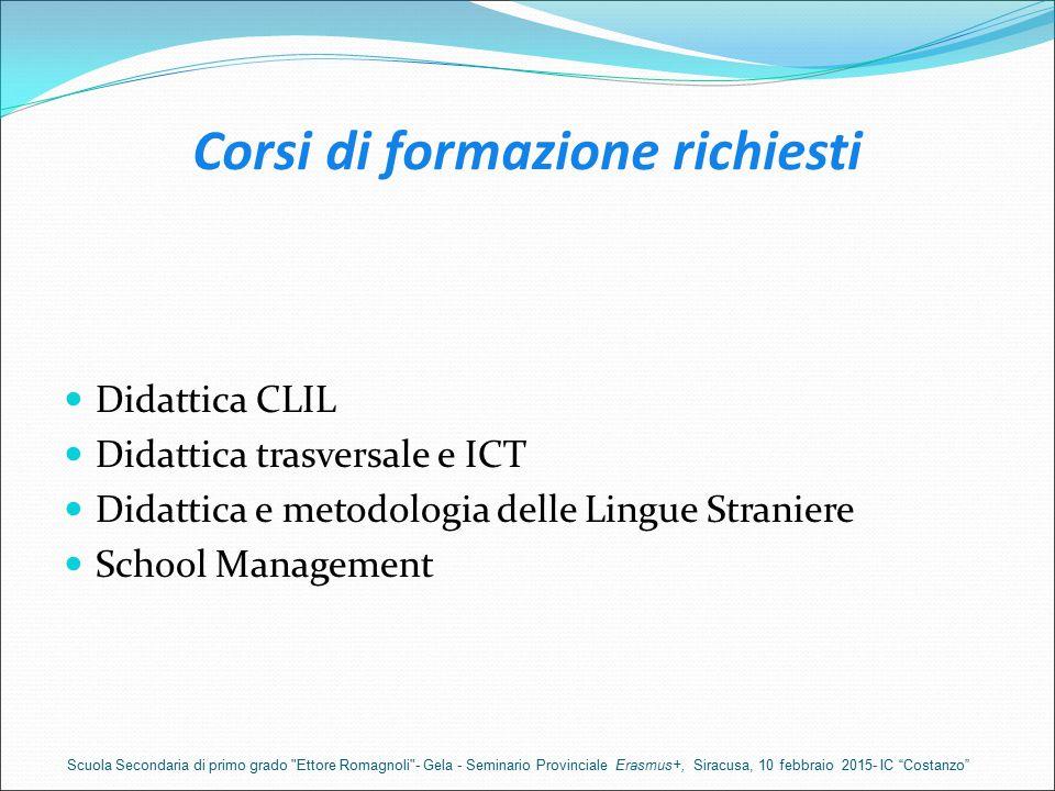 Corsi di formazione richiesti Didattica CLIL Didattica trasversale e ICT Didattica e metodologia delle Lingue Straniere School Management Scuola Secon