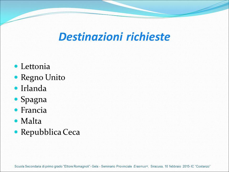 Destinazioni richieste Lettonia Regno Unito Irlanda Spagna Francia Malta Repubblica Ceca Scuola Secondaria di primo grado Ettore Romagnoli - Gela - Seminario Provinciale Erasmus+, Siracusa, 10 febbraio 2015- IC Costanzo