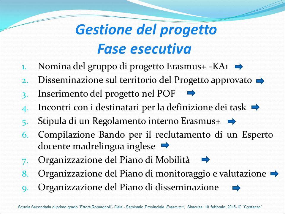Gestione del progetto Fase esecutiva 1. Nomina del gruppo di progetto Erasmus+ -KA1 2. Disseminazione sul territorio del Progetto approvato 3. Inserim