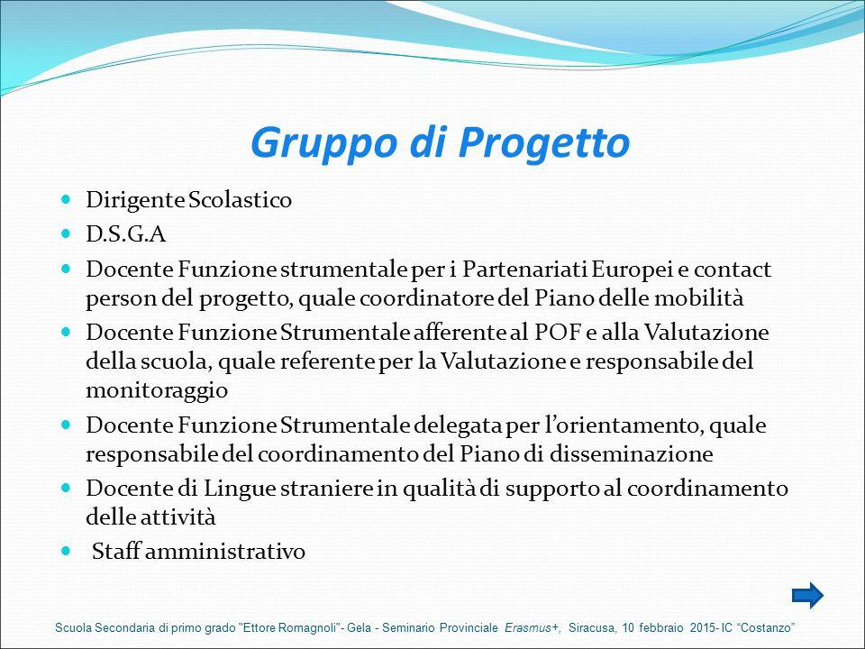 Gruppo di Progetto Dirigente Scolastico D.S.G.A Docente Funzione strumentale per i Partenariati Europei e contact person del progetto, quale coordinat