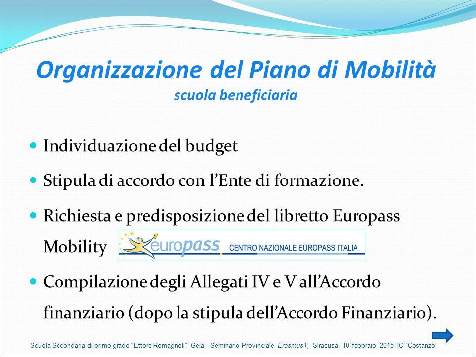 Organizzazione del Piano di Mobilità scuola beneficiaria Individuazione del budget Stipula di accordo con l'Ente di formazione.