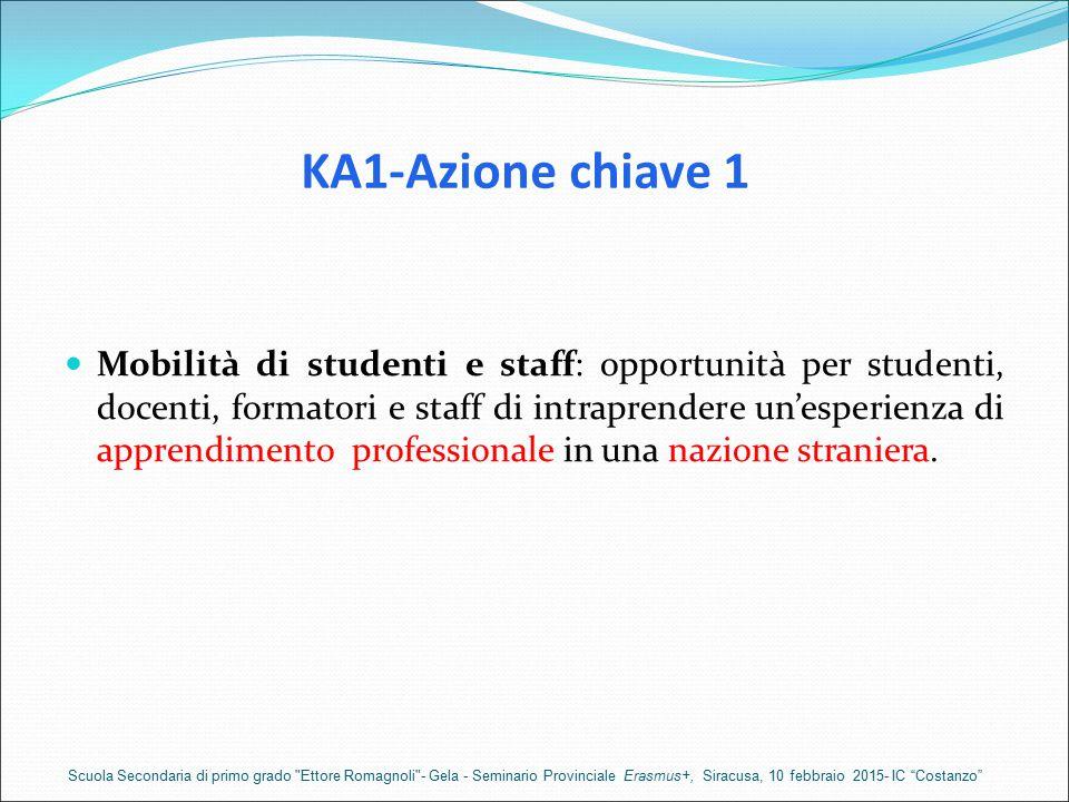 KA1-Azione chiave 1 Mobilità di studenti e staff: opportunità per studenti, docenti, formatori e staff di intraprendere un'esperienza di apprendimento professionale in una nazione straniera.