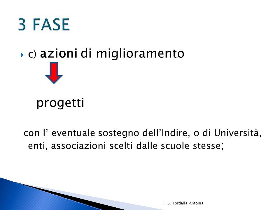  c) azioni di miglioramento progetti con l' eventuale sostegno dell'Indire, o di Università, enti, associazioni scelti dalle scuole stesse ; F.S. Tor