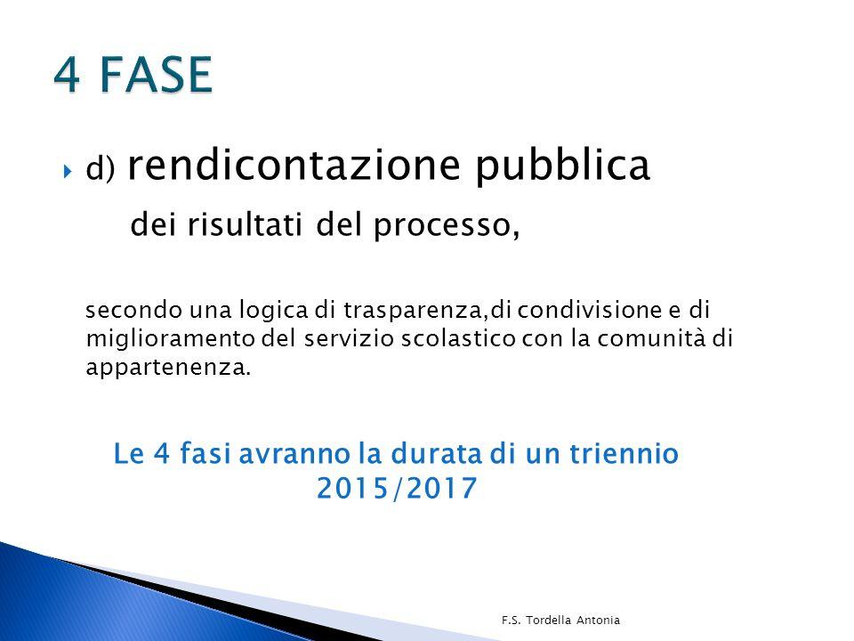  d) rendicontazione pubblica dei risultati del processo, secondo una logica di trasparenza,di condivisione e di miglioramento del servizio scolastico