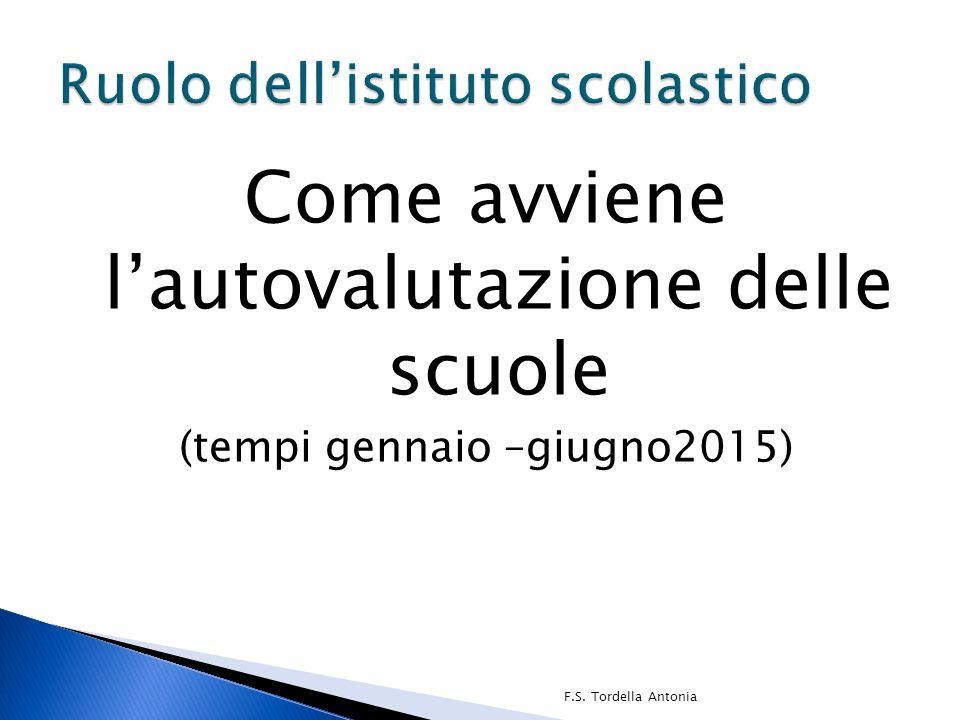 Come avviene l'autovalutazione delle scuole (tempi gennaio –giugno2015) F.S. Tordella Antonia