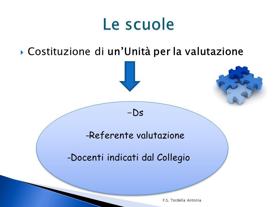 Costituzione di un'Unità per la valutazione - Ds -Referente valutazione -Docenti indicati dal Collegio F.S. Tordella Antonia