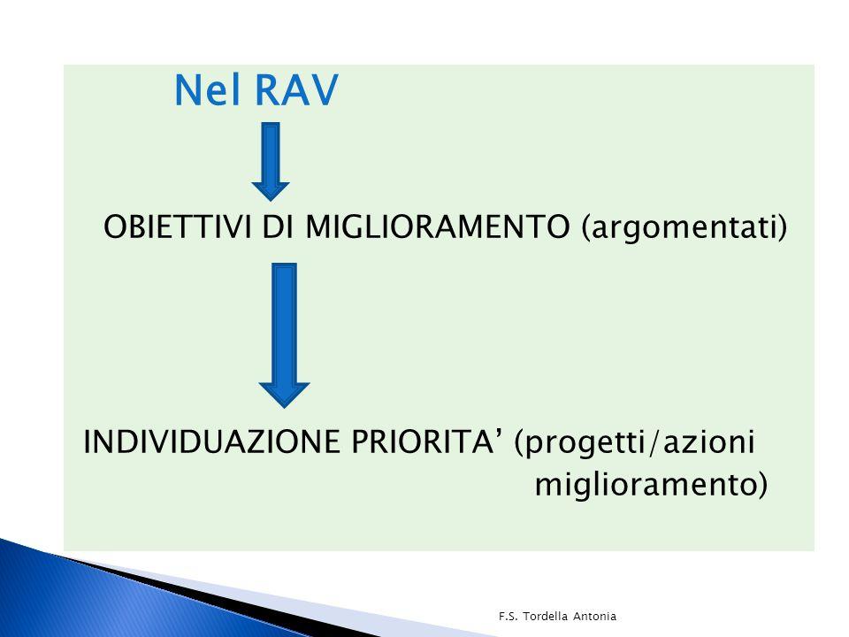 Nel RAV OBIETTIVI DI MIGLIORAMENTO (argomentati) INDIVIDUAZIONE PRIORITA' (progetti/azioni miglioramento) F.S. Tordella Antonia