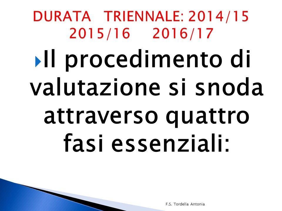  Il procedimento di valutazione si snoda attraverso quattro fasi essenziali: F.S. Tordella Antonia