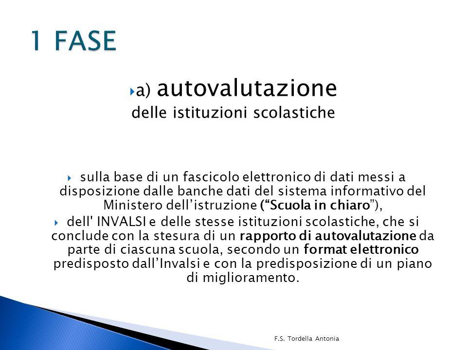  a) autovalutazione delle istituzioni scolastiche  sulla base di un fascicolo elettronico di dati messi a disposizione dalle banche dati del sistema