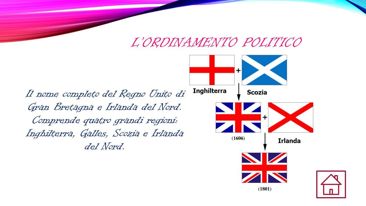 L'ORDINAMENTO POLITICO Il nome completo del Regno Unito di Gran Bretagna e Irlanda del Nord. Comprende quatro grandi regioni: Inghilterra, Galles, Sco
